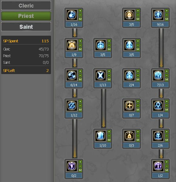 build skill priest full support dragon nest