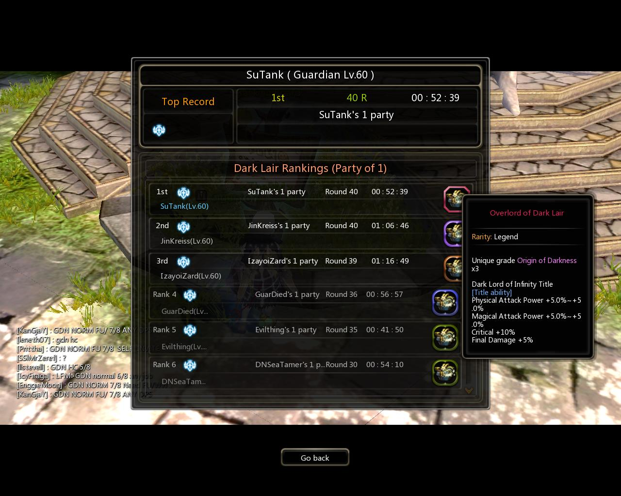 Dragon nest Indonesia Infinite Pormido