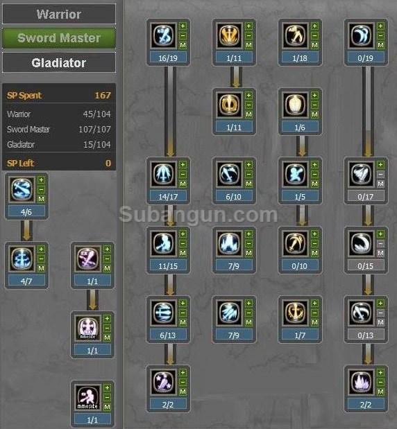Dragon nest Indonesia Gladiator pve build lv 60