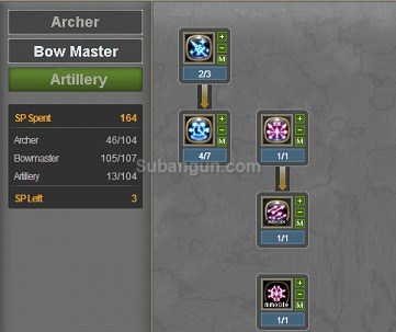 Dragon nest indonesia Artilery PvE Build lvl 60