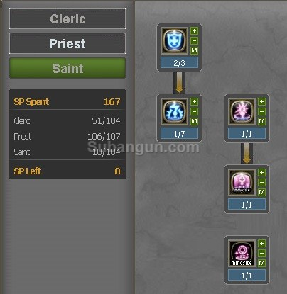Dragon nest indonesia DPS saint build lv 60