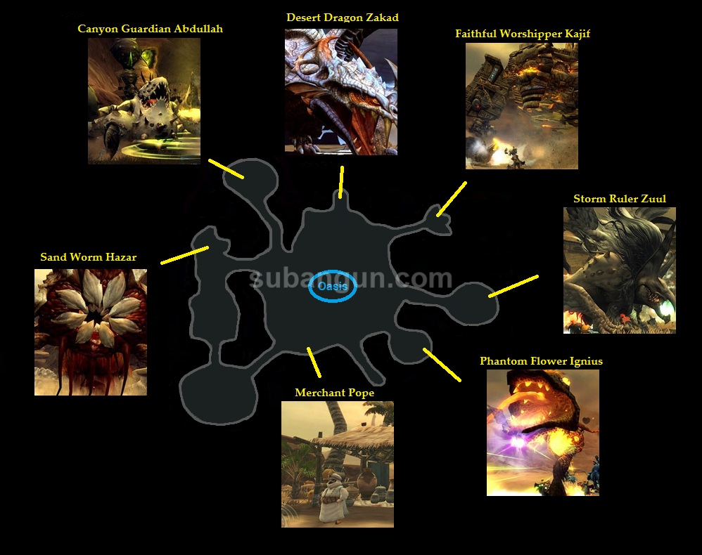 Desert Dragon nest Guide Dragon Nest Indonesia