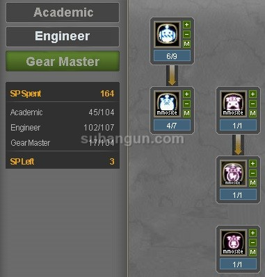 skill build Gear Master dragon nest indonesia