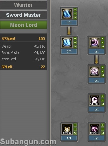 Dragon Nest Indonesia Lv 70 Lunar Knight build