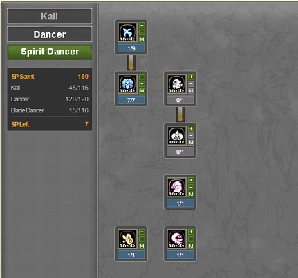 Dragon nest Indonesia Lv 70 Spirit Dancer skill build