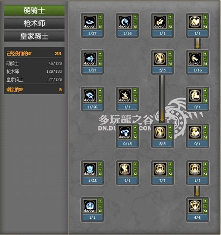 dragon nest indonesia Lancea skill build