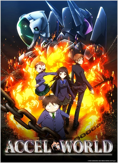 Anime Bergenre Game MMORPG accel world